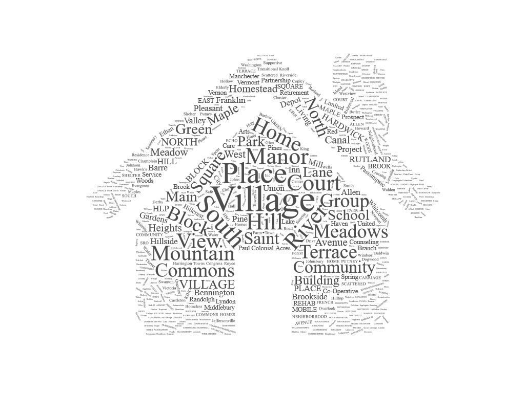Managing Agents Vhfa Org Vermont Housing Finance Agency