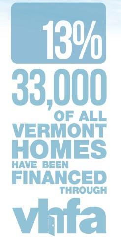 33000 Vermont Homes Financed through VHFA